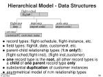 hierarchical model data structures