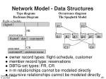 network model data structures