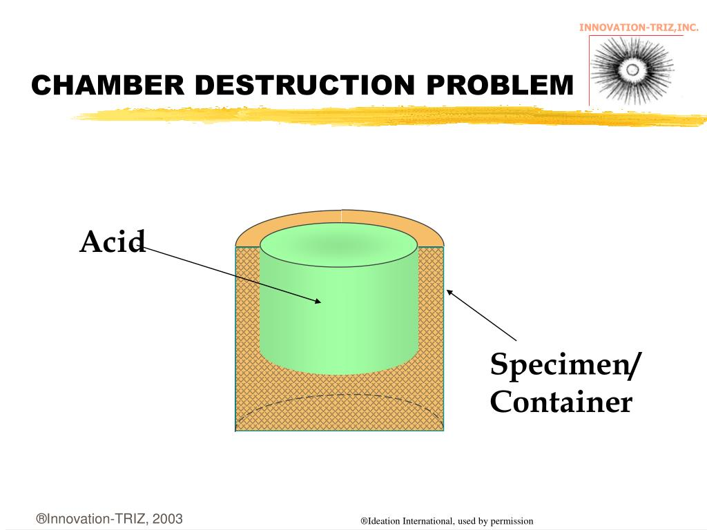 CHAMBER DESTRUCTION PROBLEM