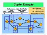 copier example4