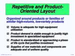 repetitive and product oriented layout