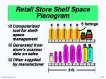 retail store shelf space planogram