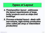 types of layout2