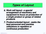 types of layout3