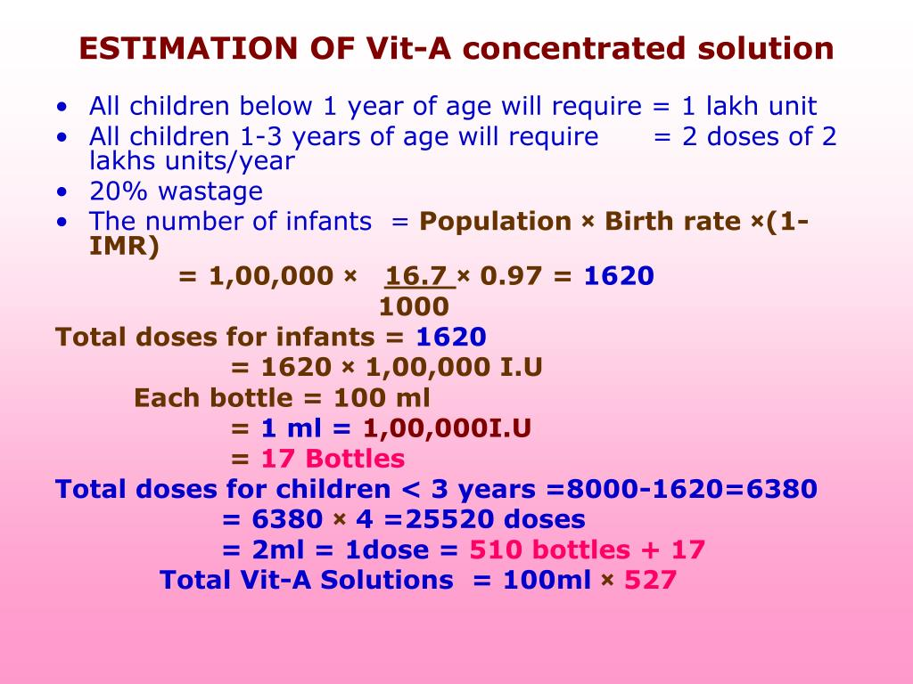 ESTIMATION OF Vit-A concentrated solution