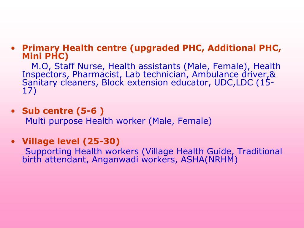 Primary Health centre (upgraded PHC, Additional PHC, Mini PHC)