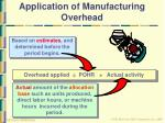 application of manufacturing overhead21