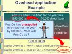 overhead application example40