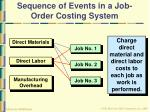 sequence of events in a job order costing system