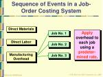 sequence of events in a job order costing system8