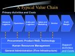 a typical value chain