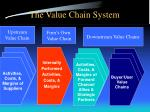 the value chain system