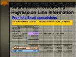 quantitative forecasting regression line information