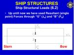 ship structures2