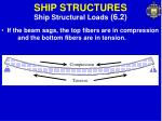 ship structures7