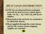 heat load distribution