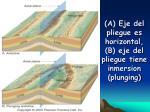 a eje del pliegue es horizontal b eje del pliegue tiene inmersion plunging