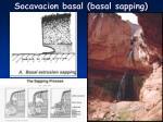 socavacion basal basal sapping