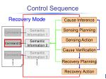control sequence29