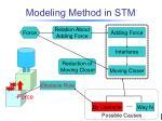 modeling method in stm33