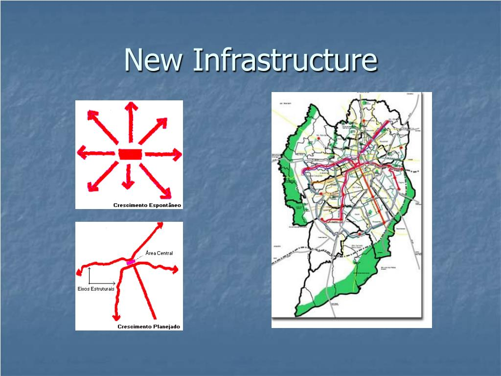 New Infrastructure