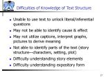 difficulties of knowledge of text structure