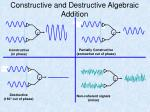 constructive and destructive algebraic addition