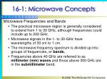 16 1 microwave concepts5