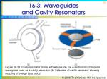 16 3 waveguides and cavity resonators56