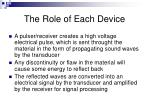 the role of each device