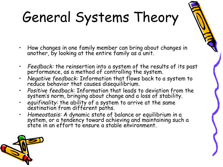 write as essay on general system theory Background material (historical context or biographical information, a summary of relevant theory or criticism, the definition of a key term) often appears at the beginning of the essay, between the introduction and the first analytical section, but might also appear near the beginning of the specific section to which it's relevant.