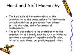 hard and soft hierarchy