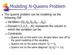 modeling n queens problem