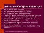 seven leader diagnostic questions