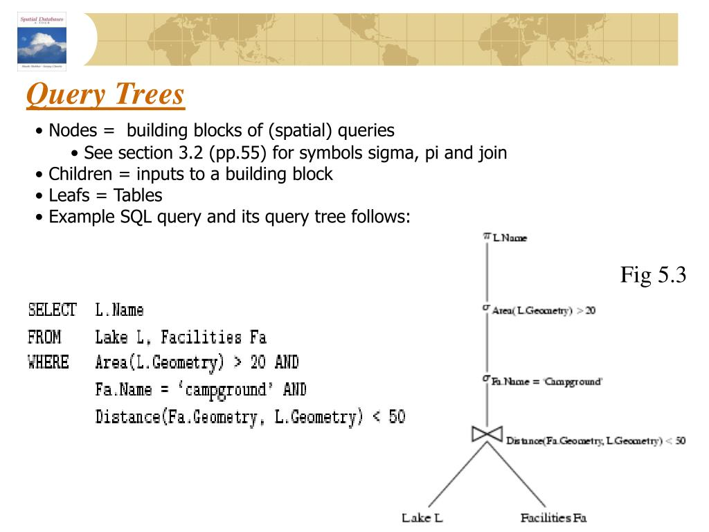 PPT - Learning Objectives PowerPoint Presentation - ID:219181