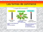 les formes de commerce28