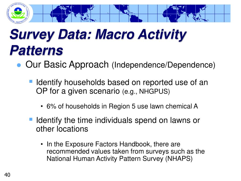 Survey Data: Macro Activity Patterns