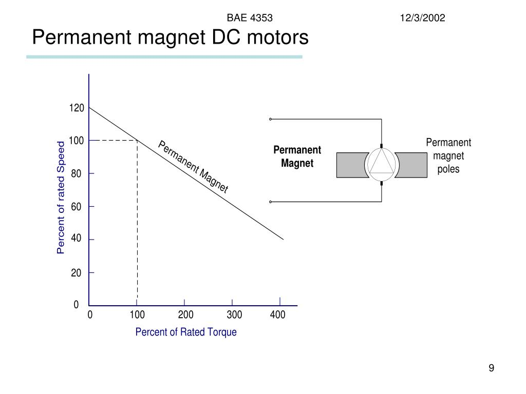 Ppt Electric Motors Powerpoint Presentation Id 219358