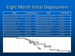 eight month initial deployment