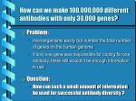 how can we make 100 000 000 different antibodies with only 30 000 genes