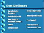 cross site themes