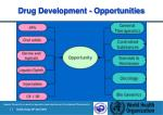 drug development opportunities