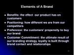 elements of a brand20