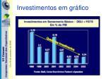 investimentos em gr fico
