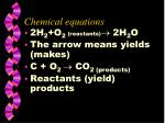 chemical equations35