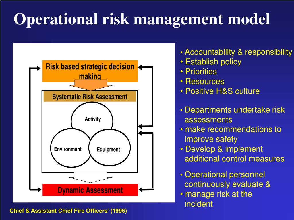 Forex risk measurement and evaluation using value-at-risk