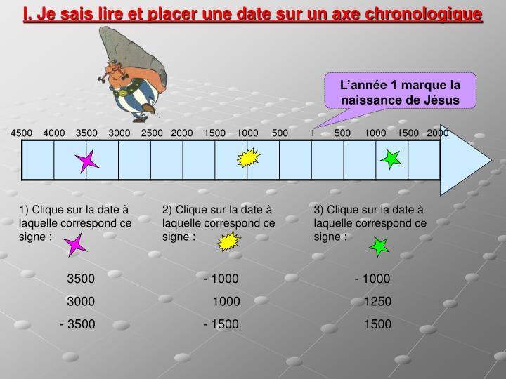 I. Je sais lire et placer une date sur un axe chronologique
