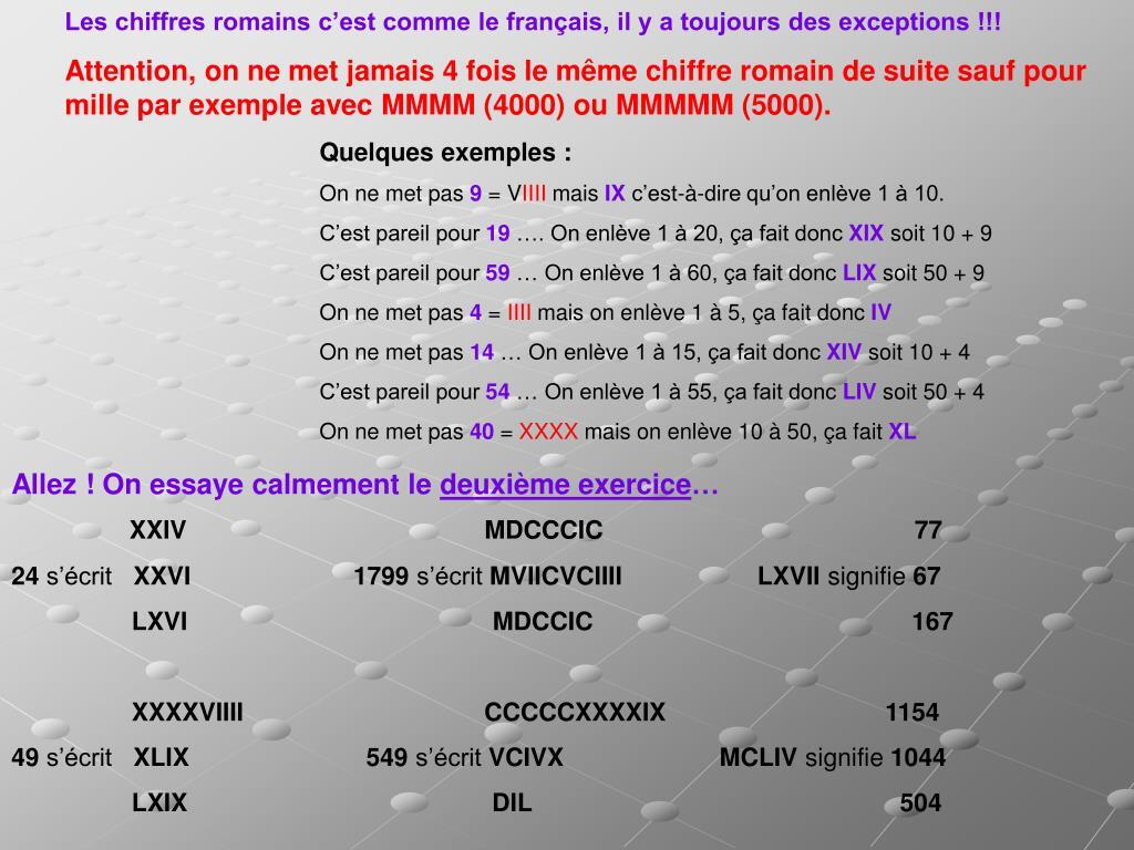 Les chiffres romains c'est comme le français, il y a toujours des exceptions !!!