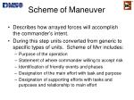 scheme of maneuver