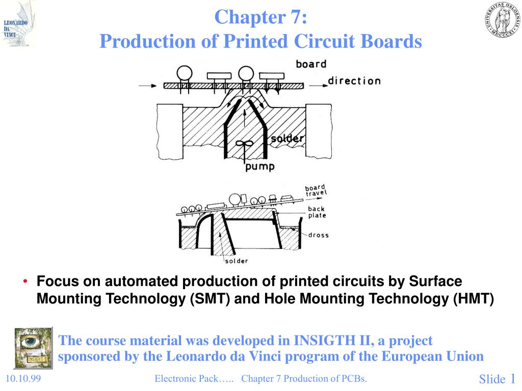 chapter 7 production of printed circuit boards l.